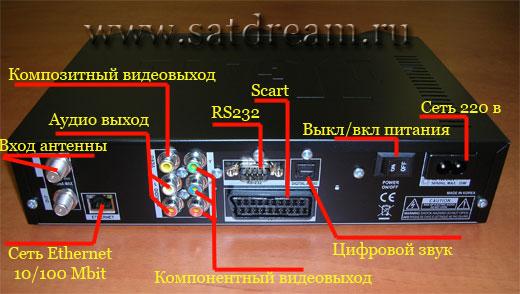 Интерфейсные разъемы спутникового ресивера iTgate TGS 210